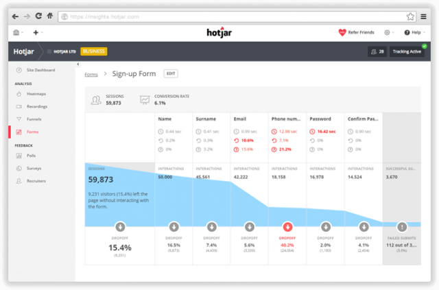 HotJar Form Conversion Tracking and Abandonment Rates